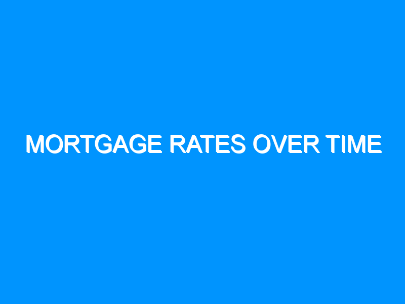 Mortgage Rates Over Time